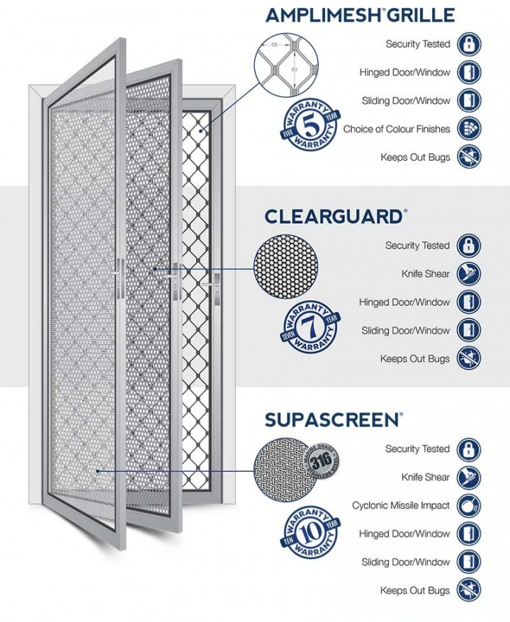 Security Doors Fly Insect Screens Hamilton Waikato